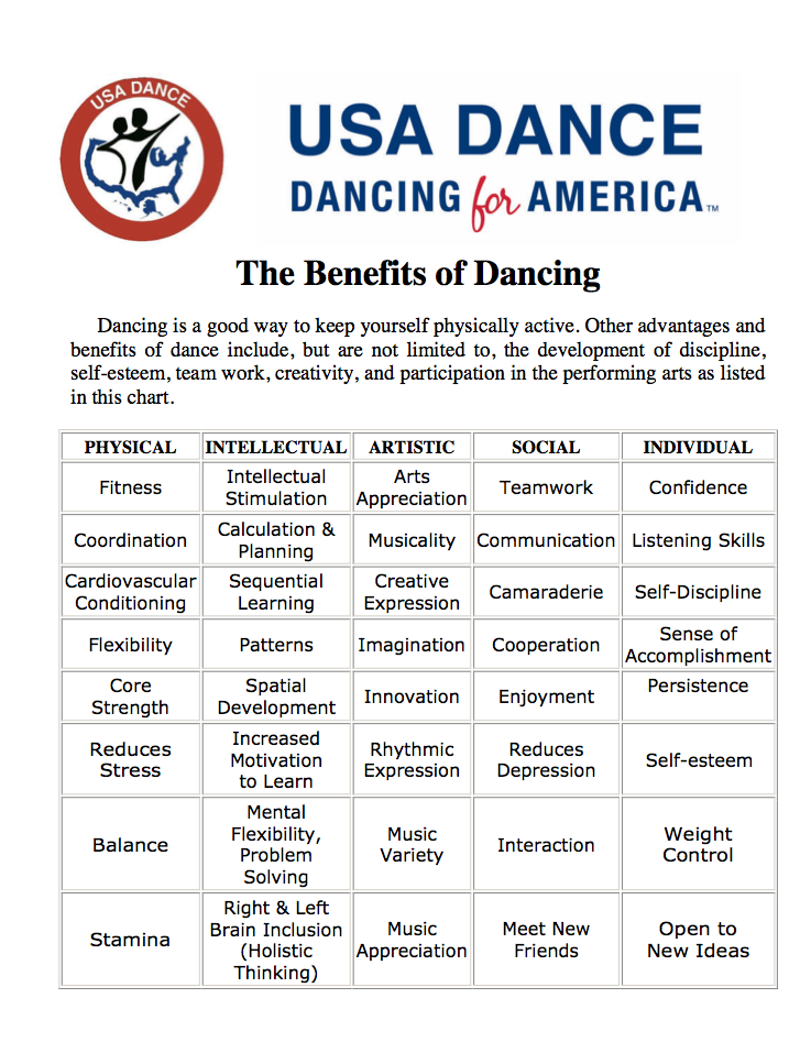 The Benefits of Dancing