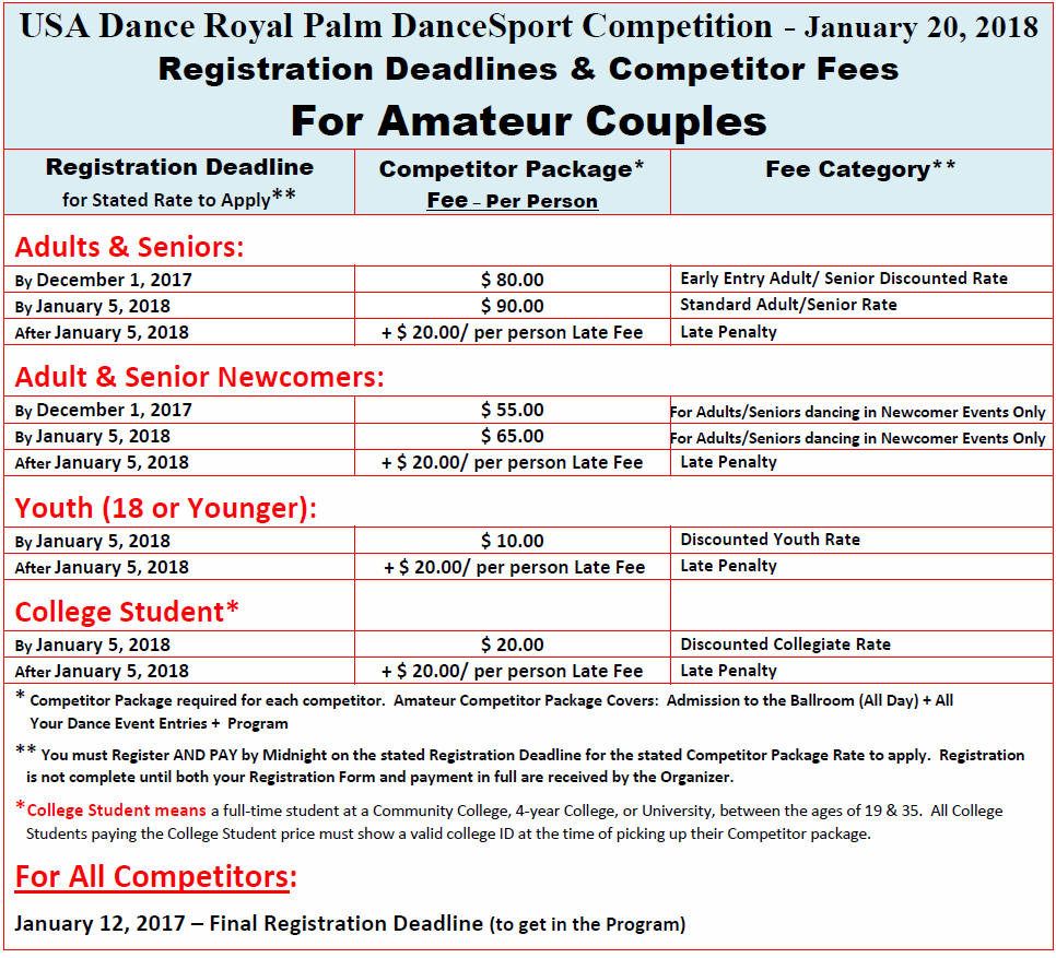 Amateur Couples - Competitor Fees & Registration Deadlines - for 2018 Royal Palm Dancesport Competition