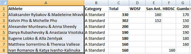 Adult Open Standard - Excel - July 1, 2019