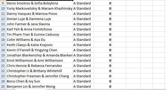 Adult Open Standard - Excel2 - July 1, 2019