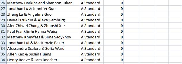 Adult Open Standard - Excel3 - July 1, 2019