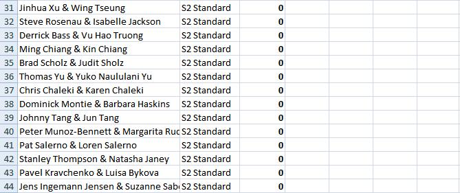 Senior II Standard - Excel 3 - July 1, 2019