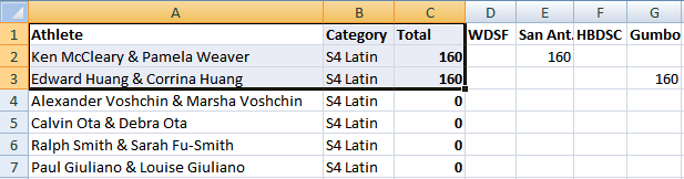 Senior IV Latin - Excel - July 1, 2019