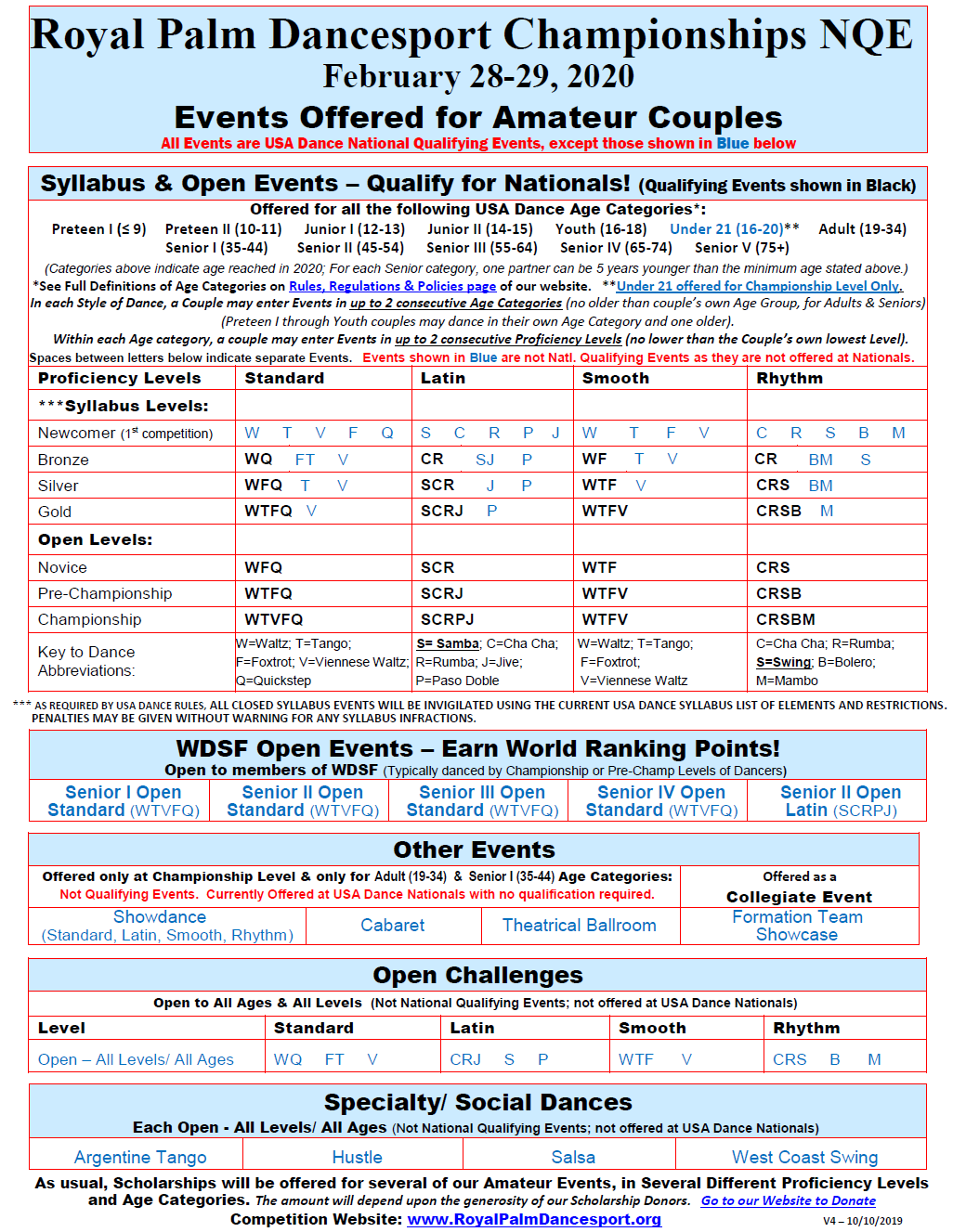 Events offered for Amateur Couples at 2020 Royal Palm DanceSport Championships NQE & WDSF Open