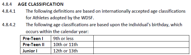 Section 4.8 USA Dance Age Classifications (1)
